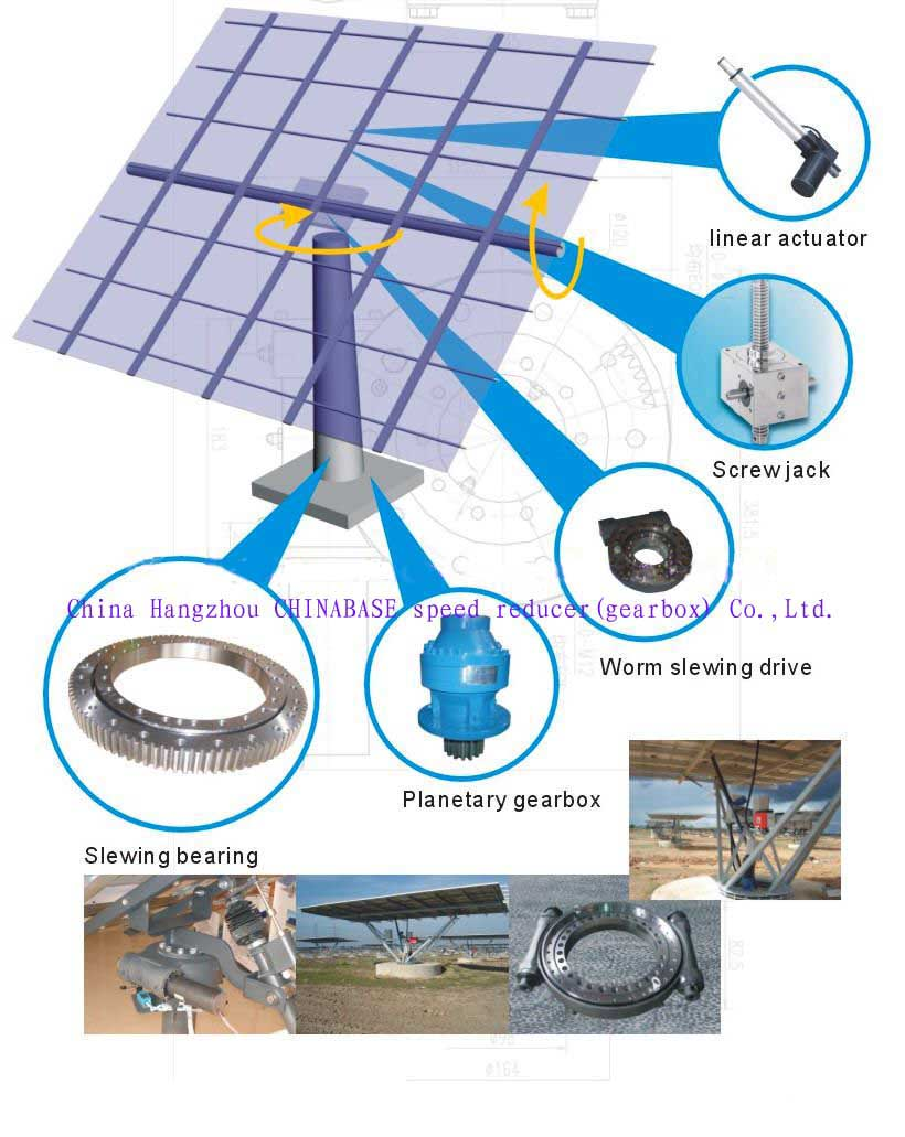 Transmission System for solar Generator,linear actuator, screw jack ...